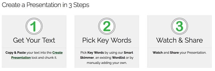 The three easy steps of Read Ahead