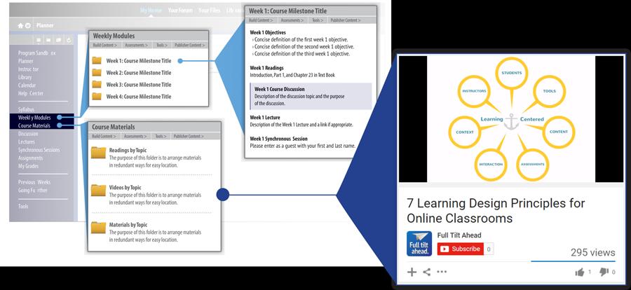 online course template design full tilt ahead