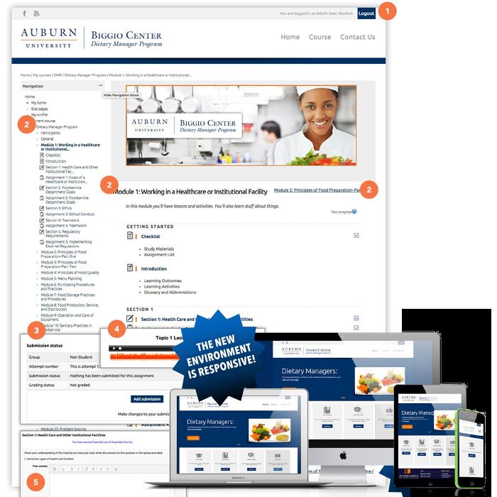 Certificate Program Conversion for Auburn University