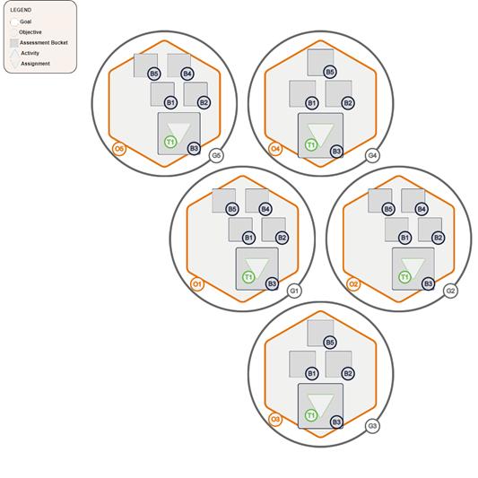 Integration Map1